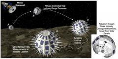 'Spiky' rovers could explore martian moon