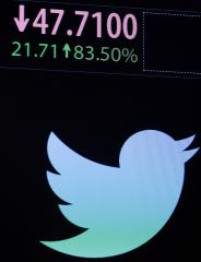 Twitter to open office in Indonesia