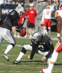 NFL: Kansas City 20, Oakland 13