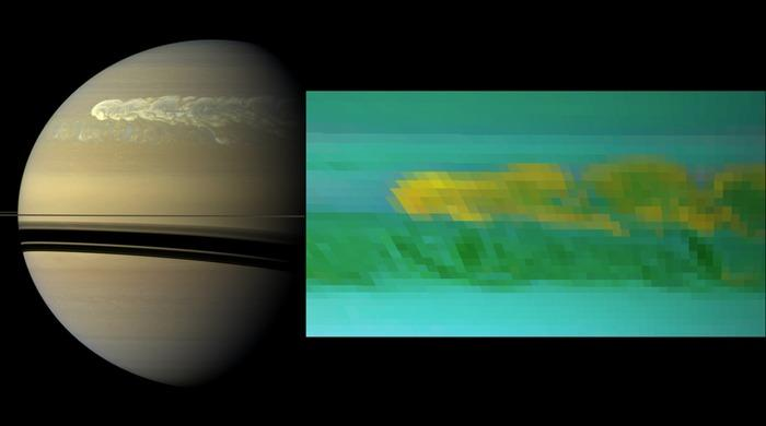 a literary analysis of the atmosphere on the planet saturn This january, a small space probe will parachute to the surface of saturn's  largest moon  will make its first palpable contact with titan, the largest moon of  the planet saturn  perhaps most critical is the temperature  six instruments  were developed to measure and analyze the composition of the atmosphere,  detect the.