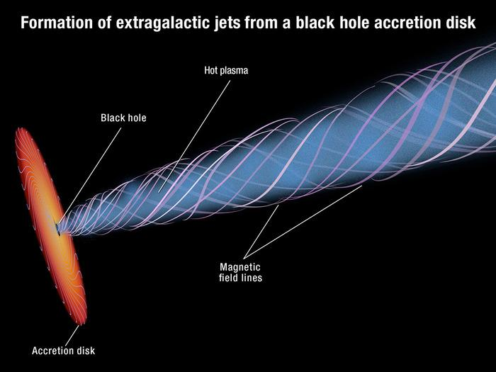 Hubble images suggest how active black holes shape galaxy ...