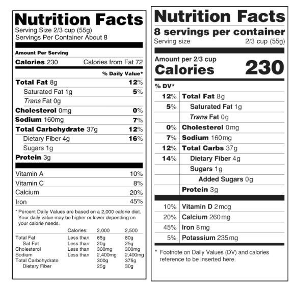 Nutrition Label Spanish Fda Reviews Nutrition Label