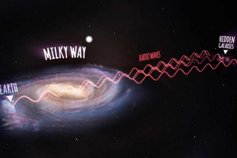 Galaxies found behind Milky Way