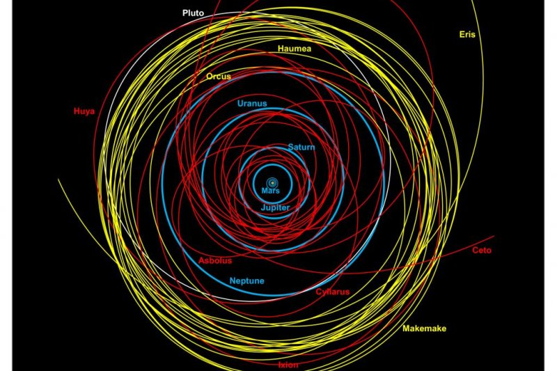 Deadly Centaur Comet Could Be Disastrous For Earth