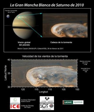 http://cdnph.upi.com/sv/em/i/UPI-2191372083816/2013/1/13720871755547/Saturns-Great-White-Spot-explained.jpg
