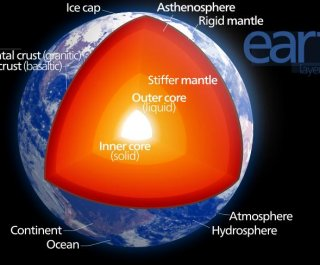 //cdnph.upi.com/sv/em/i/UPI-6171388505778/2013/1/13885077563846/Earths-crust-collapsed-into-the-mantle-during-the-Archean-eon.jpg
