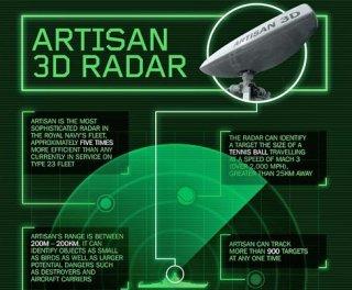 http://cdnph.upi.com/sv/em/i/UPI-8321407865110/2014/1/14078655732107/BAE-Systems-Artisan-radar-installed-on-frigate.jpg