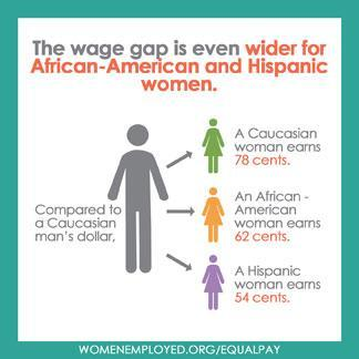 Equal pay isn't enough; let's also make it fair