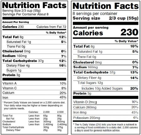 FDA issues new requirements for food labels - UPI com