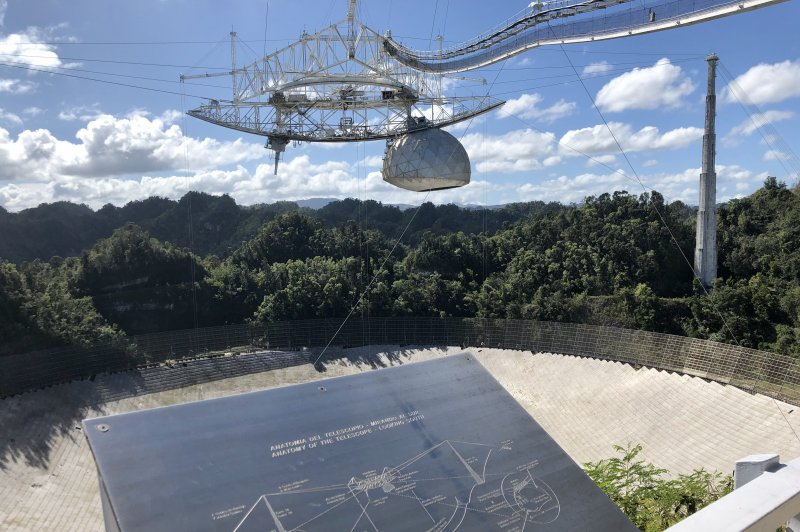 Arecibo Observatory incurs more damage as another support cable snaps