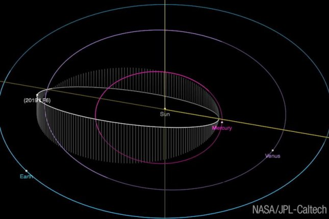 Astronomers find rare kilometer-wide asteroid with unusual orbit