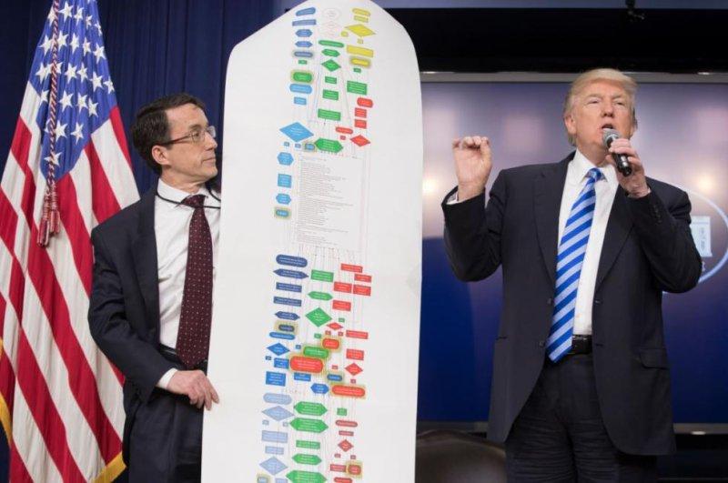 Trump, Melania host White House Easter Egg Roll