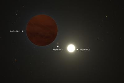 An artist's illustration shows the new largest planet in the Kepler-88 system, Kepler-88 d, which is estimated to have three times the mass of Jupiter. Image by Adam Makarenko/W.M. Keck Observatory