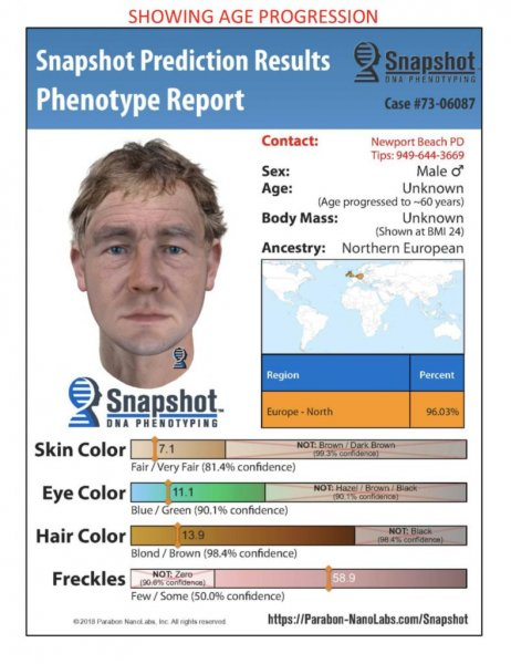 DNA helps draw image of suspect in 45-year-old unsolved