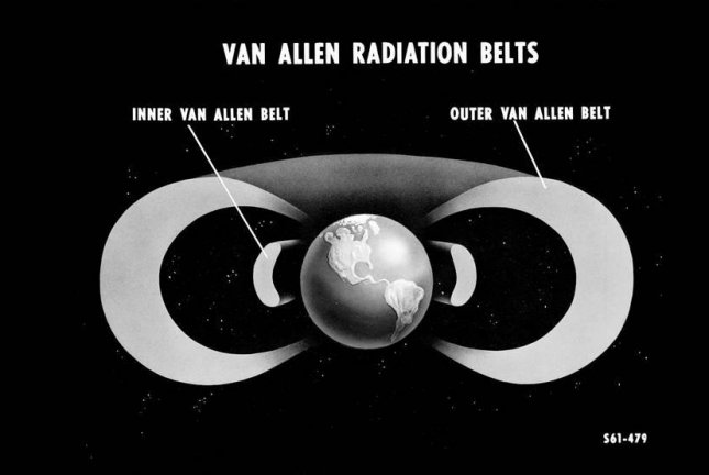 New research offers insights into the source of relativistic particles found in the Van Allen radiation belts circling the Earth. Photo by NASA's Goddard Space Flight Center