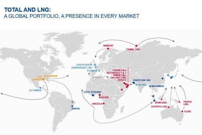 French supermajor Total said it's now a global leader in LNG after buying the related assets from its counterpart, Engie. Graphic courtesy of Total