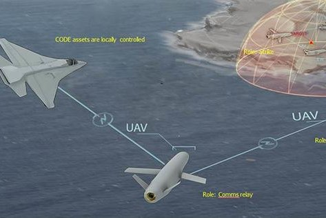 An artist's conception of the CODE drone guidance program. Image courtesy of DARPA