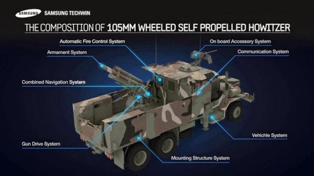 South Korea's new self-propelled 105mm howitzer system. Photo courtesy of Samsunf Techwin