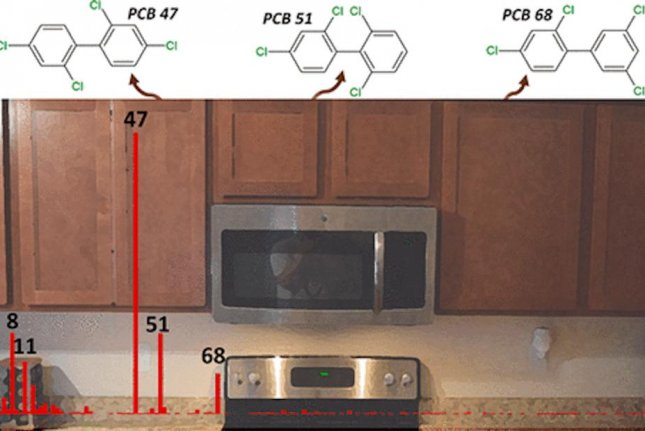 Kitchen cabinets could leach harmful chemical compounds into