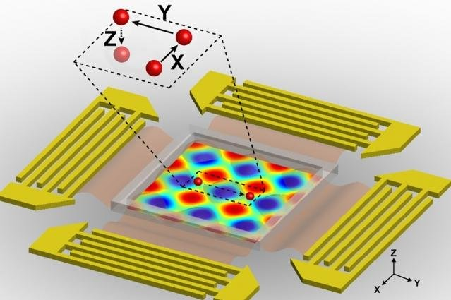 An illustration shows the microfluidic device and its cell-moving sound waves. Photo by Feng Guo et al./MIT