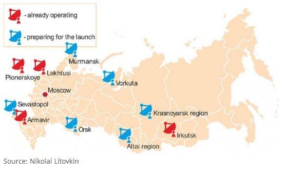 Radar stations in Russia. Graphic by Nikolai Litovkin/Russia Beyond the Headlines