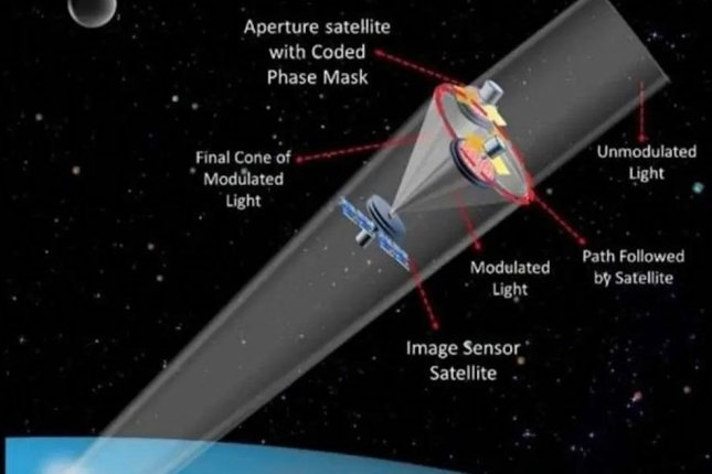 The new imaging technique could make high-resolution space-based photography less cost prohibitive. Photo by BGU
