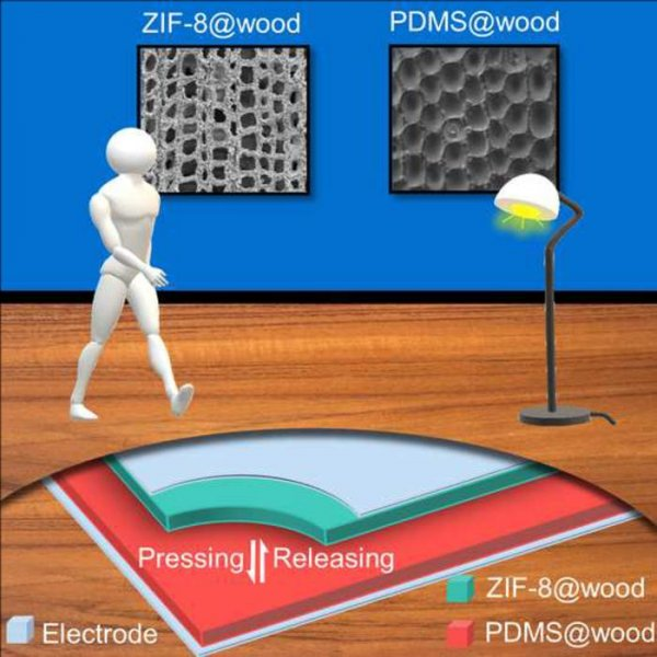 As illustrated, footsteps on functionalized wood floors can generate enough electricity to power small devices. Photo by Sun, et al./Matter