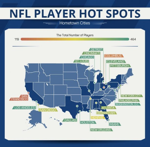 Chicago is home to the most NFL athletes, according to a recent study by OnlineCasino.ca. Photo courtesy of LegendCorp