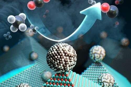 Researchers have developed a new catalyst that turns greenhouse gases into the ingredients needed to make hydrogen fuel. Photo by Korea Advanced Institute of Science and Technology