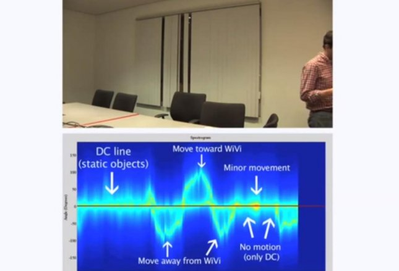 New heandheld Wi-Vi device uses low-power Wi-Fi signals to track the movements of MIT graduate student Fadel Adib through a wall. (Screenshot via Fadel Adib)