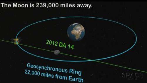 Asteroid DA14 February 15th flyby Fear vs. Fact [VIDEO]
