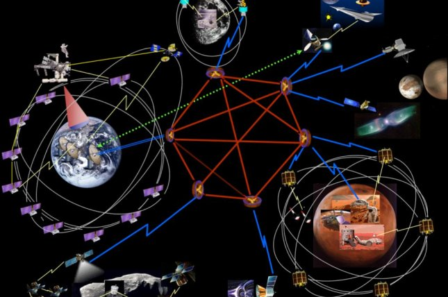 NASA scientists expect the newly established Delay/Disruption Tolerant Networking system on the International Space Station as a key node in the Interplanetary Internet they plan to build out for communications during future space travel. Photo by NASA