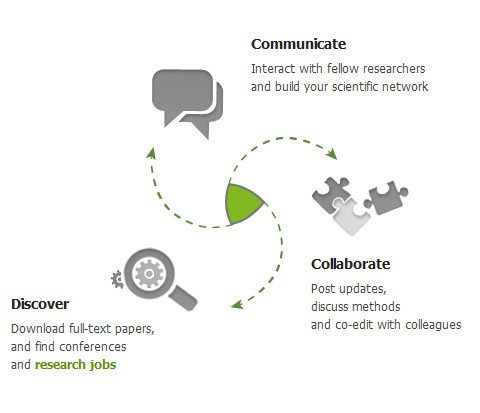 'Facebook for scientists' an Internet hit