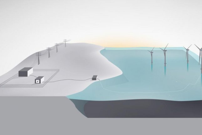 Norwegian energy company Statoil to test battery-storage system for wind power at pilot facility off the Scottish coast. Graphic courtesy of Statoil.