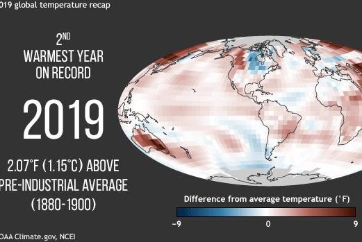 NASA and NOAA scientists determined independently that 2019 was the second warmest year in recorded history. Photo by NOAA