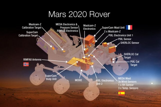 An artist rendering of the seven selected instruments that will be included on NASA's Mars 2020 rover. (NASA)