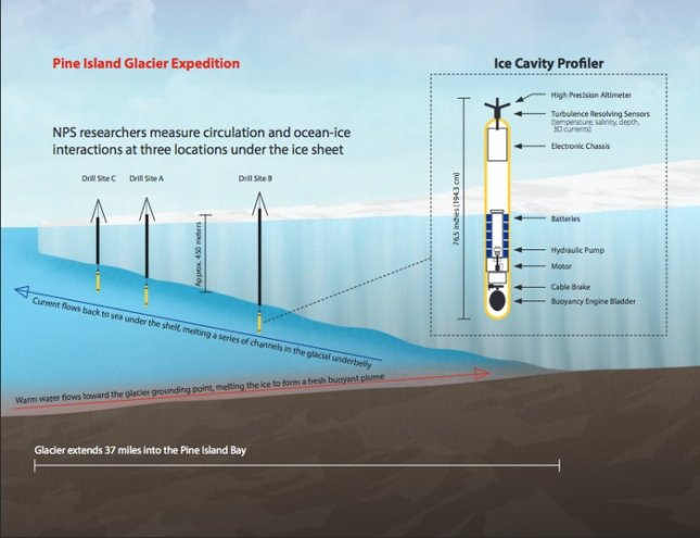 Scientists say warm ocean water melting Antarctic glaciers ...
