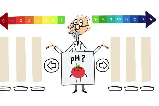 Users can decide if certain items are acidic or alkaline in Google's latest Doodle. Image courtesy of Google