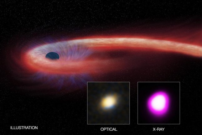 An artistic rendering shows a black hole consuming stellar material during a tidal disruption event. The bottom-right images show XJ1500+0154 as observed by optical and X-ray telescopes. Photo by CXC/M. Weiss; X-ray: NASA/CXC/UNH/D. Lin et al, Optical: CFHT