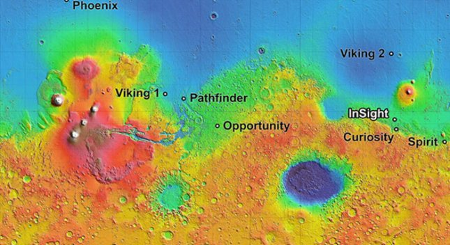 Landing sites of various Mars missions. Proposed region for InSight mission is on the right. Credit: NASA/JPL-Caltech
