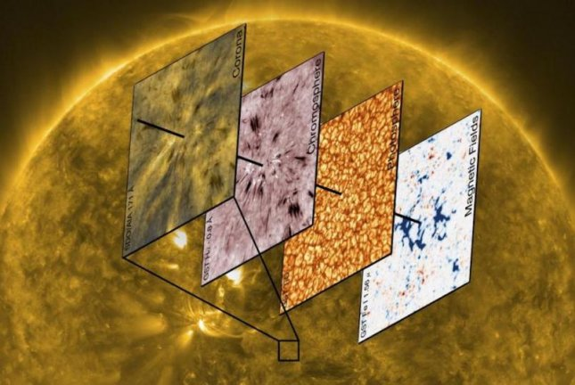 New images from the Big Bear Solar Observatory showed scientists how geyser-like jets called spicules travel through the different layers of the sun's atmopshere. Photo by T. Samanta, H. Tian, V. Yurchyshyn, H. Peter, W. Cao, A. Sterling, R. Erdélyi, K. Ahn, S. Feng, D. Utz, D. Banerjee, Y. Chen