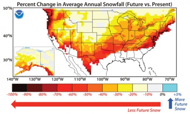 A new cli­mate model pre­dicts declines in snow­fall in the U.S. over the next 70 years. Darker colors represent greater percentages of snowfall decrease. Credit: GFDL