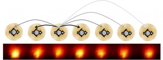 Time crystals are atomic structures or signatures repeated in time. Photo by UC-Berkeley