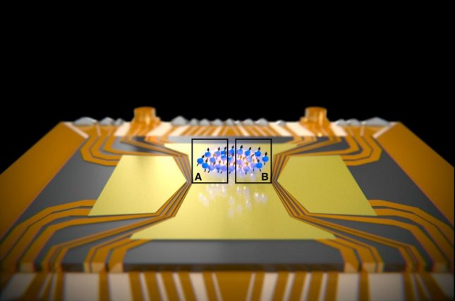 Quantum entanglement allowed scientists to use measurements of one system of atoms to make precise predictions about the nature of the other system. Photo by University of Basel/Department of Physics