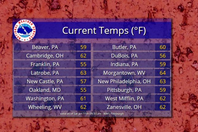 Temperatures in Pittsburgh broke a 130-year record Saturday, climbing to a high of 70 degrees recorded at Pittsburgh International Airport. Image via NWS Pittsburgh