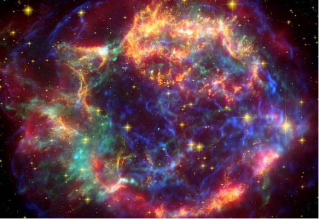 A false-color picture of the supernova remnant Cassiopeia A. Infrared data from the Spitzer Space Telescope are colored red; visible data from the Hubble Space Telescope are yellow; and X-ray data from the Chandra X-ray Observatory are green and blue. Credit: NASA