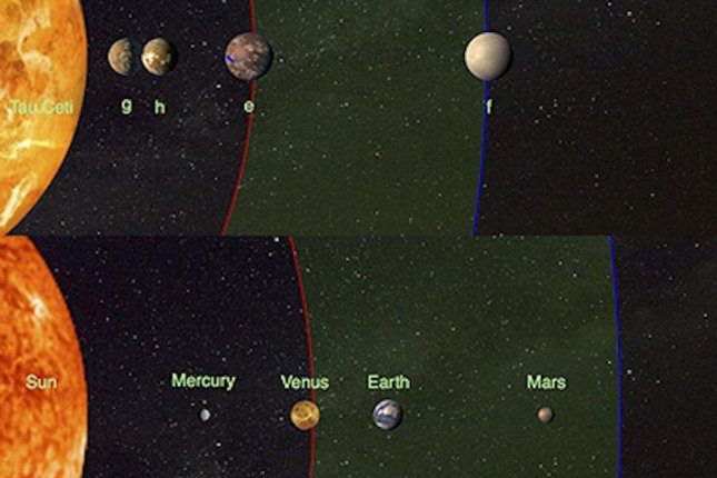 Scientists discover four Earth-sized planets orbiting sun-like star