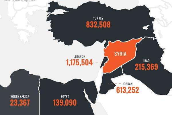 A UNHCR map showing the number of Syrians displaced by the three-year-old conflict. (Twitter/UNHCR)