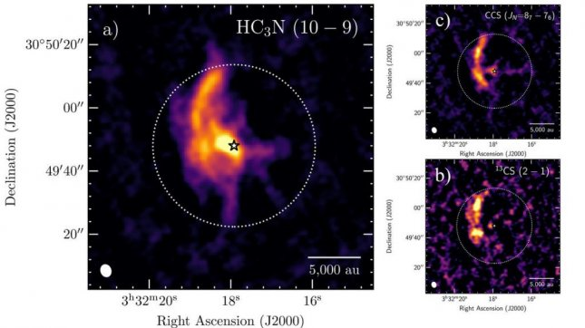 By tracking the movement of faraway molecules, astronomers were able to identify a streamer supplying fresh gas and dust material to a pair of young stars. Photo by MPE