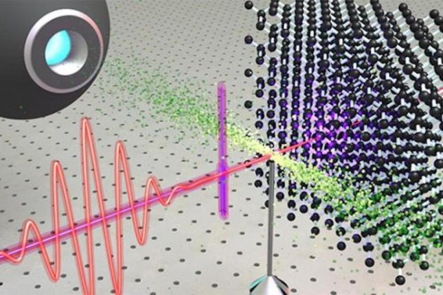 Researchers used a laser beam pulse and a flash of ultraviolet light to excited and measure electrons inside a tiny crystal. Photo by Matteo Lucchini/ETH Zurich